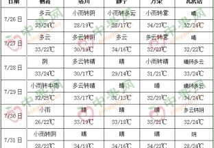 """台风""""烟花""""袭击浙江上海…"""