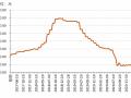 需求季节性回落叠加天气扰动消退,四月上旬花椒价格小幅回调 ()