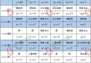 产区天气有转变 红枣买卖需当心 ()