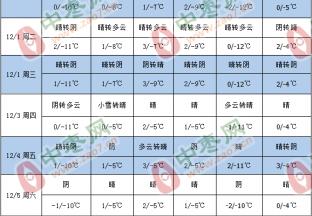 产区天气晴好 红枣交易持续 ()